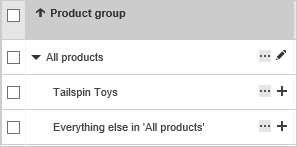 Screencap: Product group - updated product group