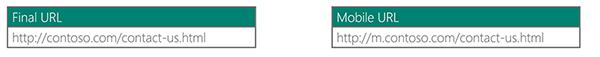 Ejemplo de dirección URL final y móvil